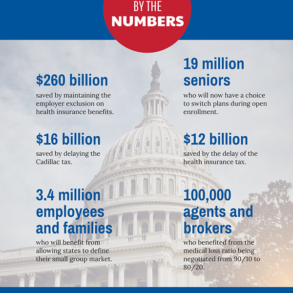 HUPAC By the Numbers
